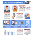 Mass Media Infographic Set vector image vector image