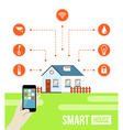 Smart house concept with signs vector image