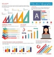 Education infographics with student and stationery vector image vector image