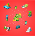isometric money flow in bank infographic vector image