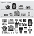 different types camera line monochrome vector image vector image
