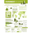 ecology and environment protection infographics vector image vector image