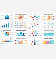 marketing infographic cycle diagram global vector image vector image