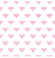 popular abstract decor inspiration idea gift wrap vector image vector image