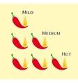 chilli pepper mild medium hot vector image vector image