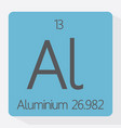 aluminium vector image vector image
