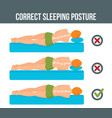 mattress infographic flat style vector image