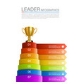 graphic information winner cup vector image vector image