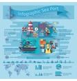 Sea Port Infographics Set vector image vector image