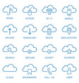 multimedia cloud icons linear vector image vector image
