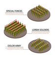 army military soldiers isometric info banners vector image vector image