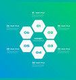 honeycombs gradient infographics step by step vector image vector image