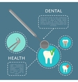 Dental health banner with medical instruments vector image vector image