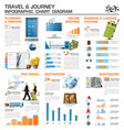 Travel And Journey Infographic Chart Diagram vector image vector image