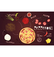 Pizza Pepperoni Recipe vector image