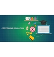 continuing education process vector image vector image