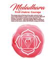 Muladhara Chakra symbol vector image