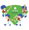 base batter vector image vector image