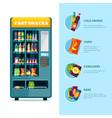 vending fast food machine sandwich soda drink vector image vector image