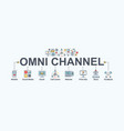 omni channel banner web icon for business vector image