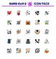covid19-19 protection coronavirus pendamic 25 flat vector image vector image
