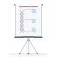 medical presentation concept vector image vector image