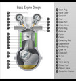 basic engine design vector image
