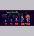 evolution robots infographic vector image vector image
