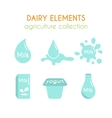 dairy Milk and yogurt icons vector image