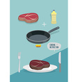 Steak cooking instruction manual Fry meat in pan vector image vector image