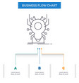 bug insect spider virus app business flow chart vector image