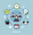 business process circle composition vector image vector image