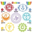 seven chakras human body and our health vector image