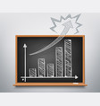 financial chart on the chalkboard is growing up vector image vector image