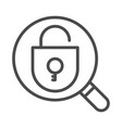 magnifying glass with opened padlock icon and on vector image