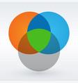 venn diagram flat style color infographics vector image
