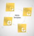 Yellow paper stickers with PDCA method template on vector image vector image