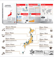 japan travel guide book business infographic vector image