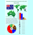 infographics for presentation vector image vector image
