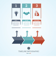 Conceptual Business Timeline Infographic 3 vector image vector image