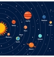 Solar system orbits and planets background vector image vector image