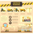 Construction infographic template with vector image