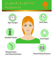 causes of double chin diagram vector image vector image