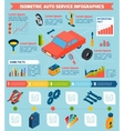 Auto Service Isometric Infographics vector image vector image