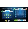 Football Soccer Scoreboard Chart vector image vector image