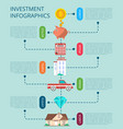 investment infographic concept in flat design vector image vector image