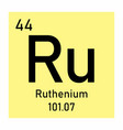 ruthenium chemical symbol vector image vector image