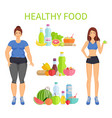 healthy food woman and meal vector image