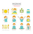 migraine treatments icons set vector image vector image