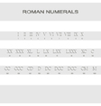 Set of monochrome icons with roman numerals vector image vector image
